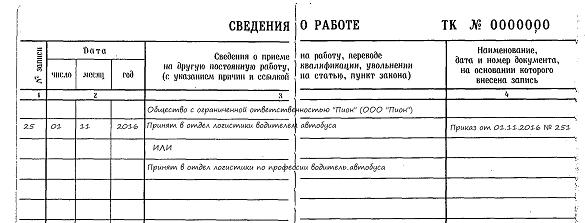Образец заполнения книжки
