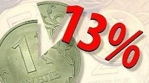 Начисления и удержания НДФЛ из заработной платы работников