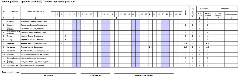 График учёта РВ