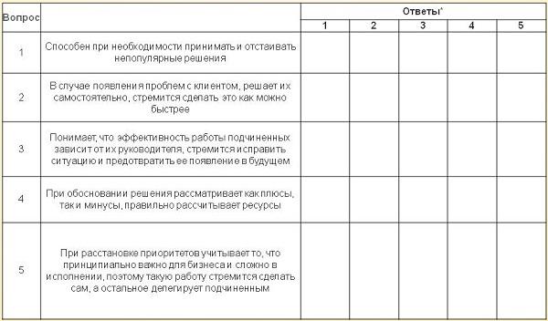 Пример анкеты